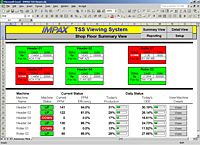TSS-NET Screen: Summary View