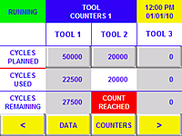TSS Screen: Tool Counters