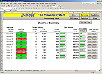 IMPAX TSS-NET Software
